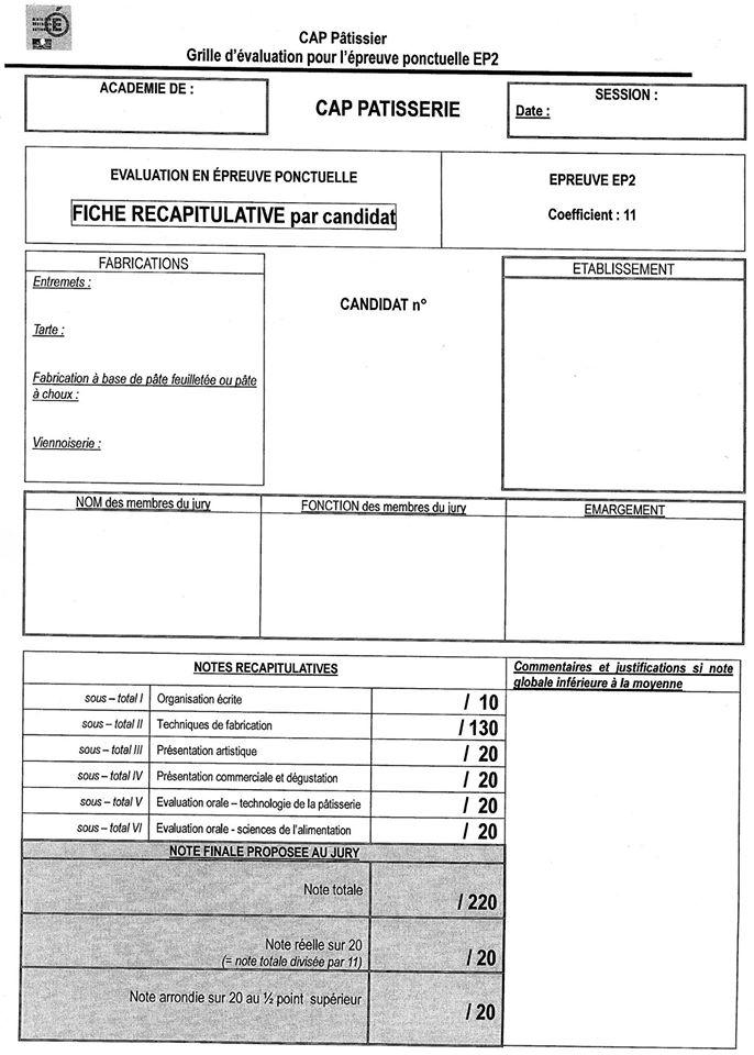 L 39 valuation de l 39 preuve technique du cap de p tisserie - Grille indiciaire adjoint technique 2014 ...